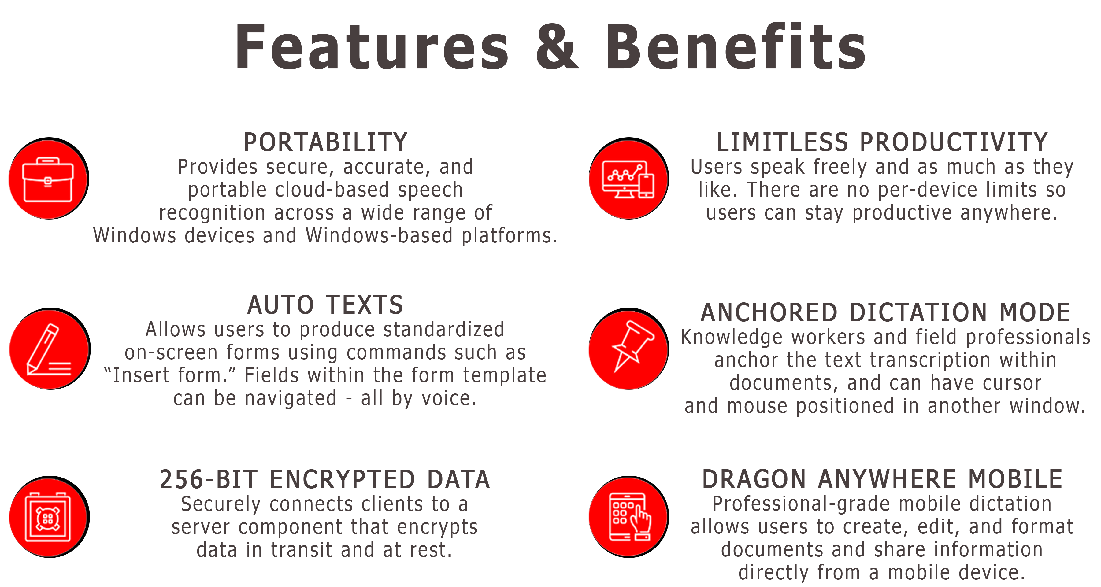 Dragon Professional Anywhere Features and Benefits